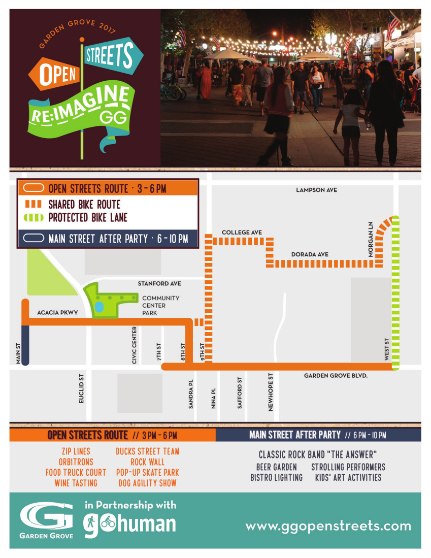 Open Streets' Route