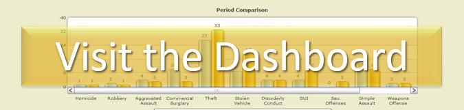 Dashboard Final.PNG