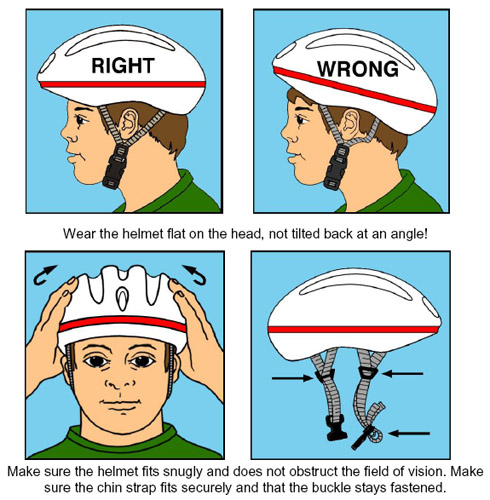 Helmet Safety Instructions