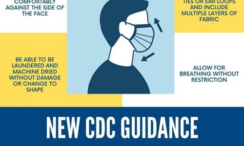 Image of CDC guidelines on face coverings.